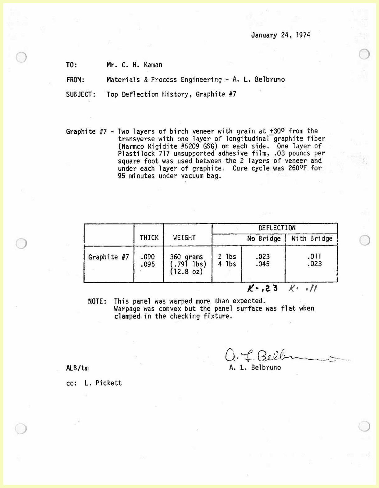Ovation Adamas Proto #07 Description & Vibrometer Plot